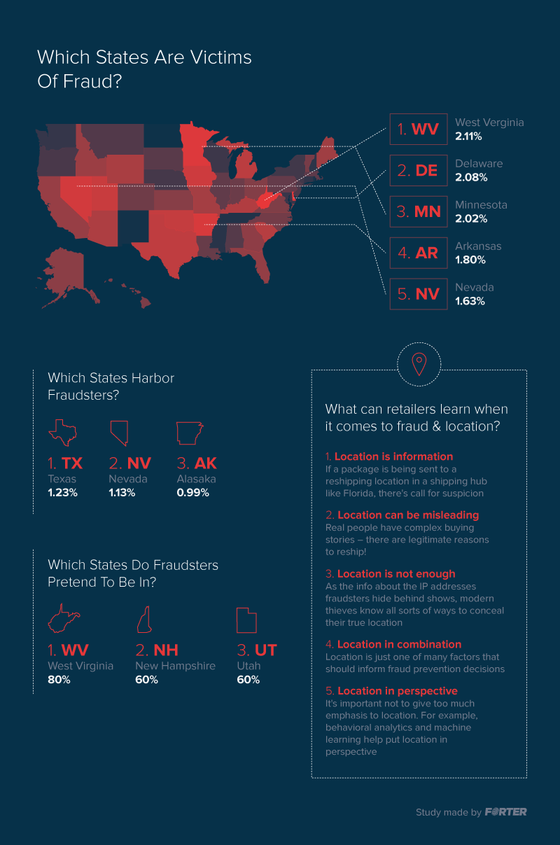 50_States_Infographic