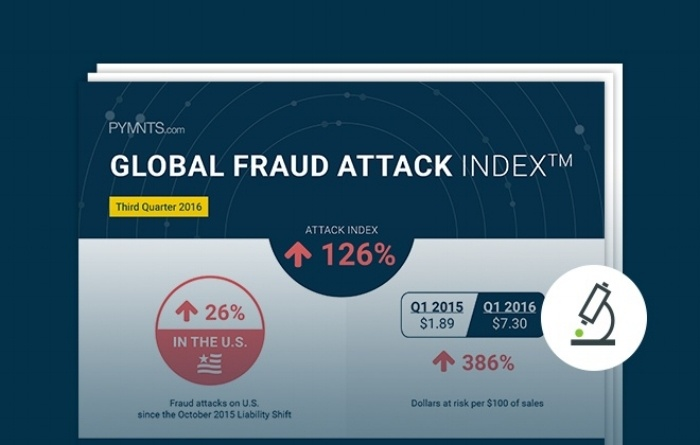 Online Retailers Watch Out - Online Fraud Attacks Are Up